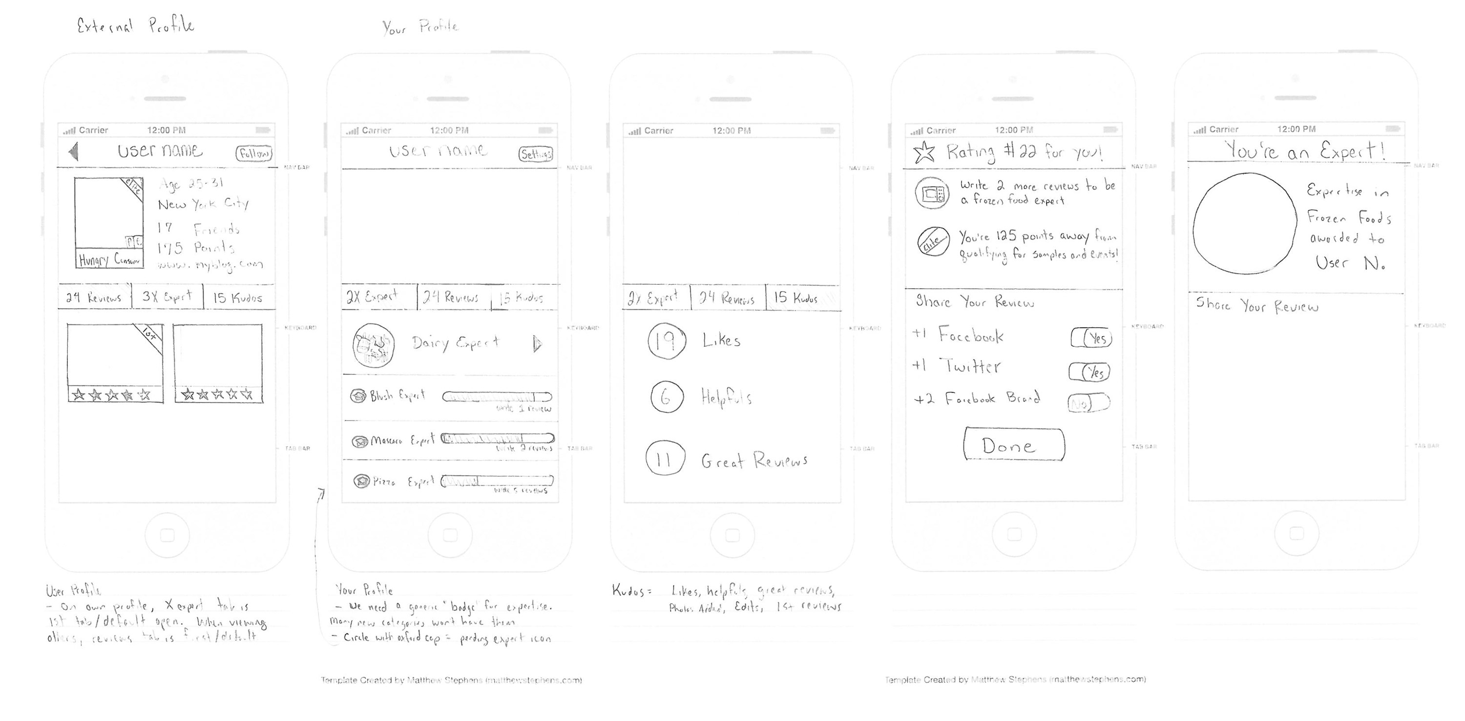 meng-he-consumr-wireframe2