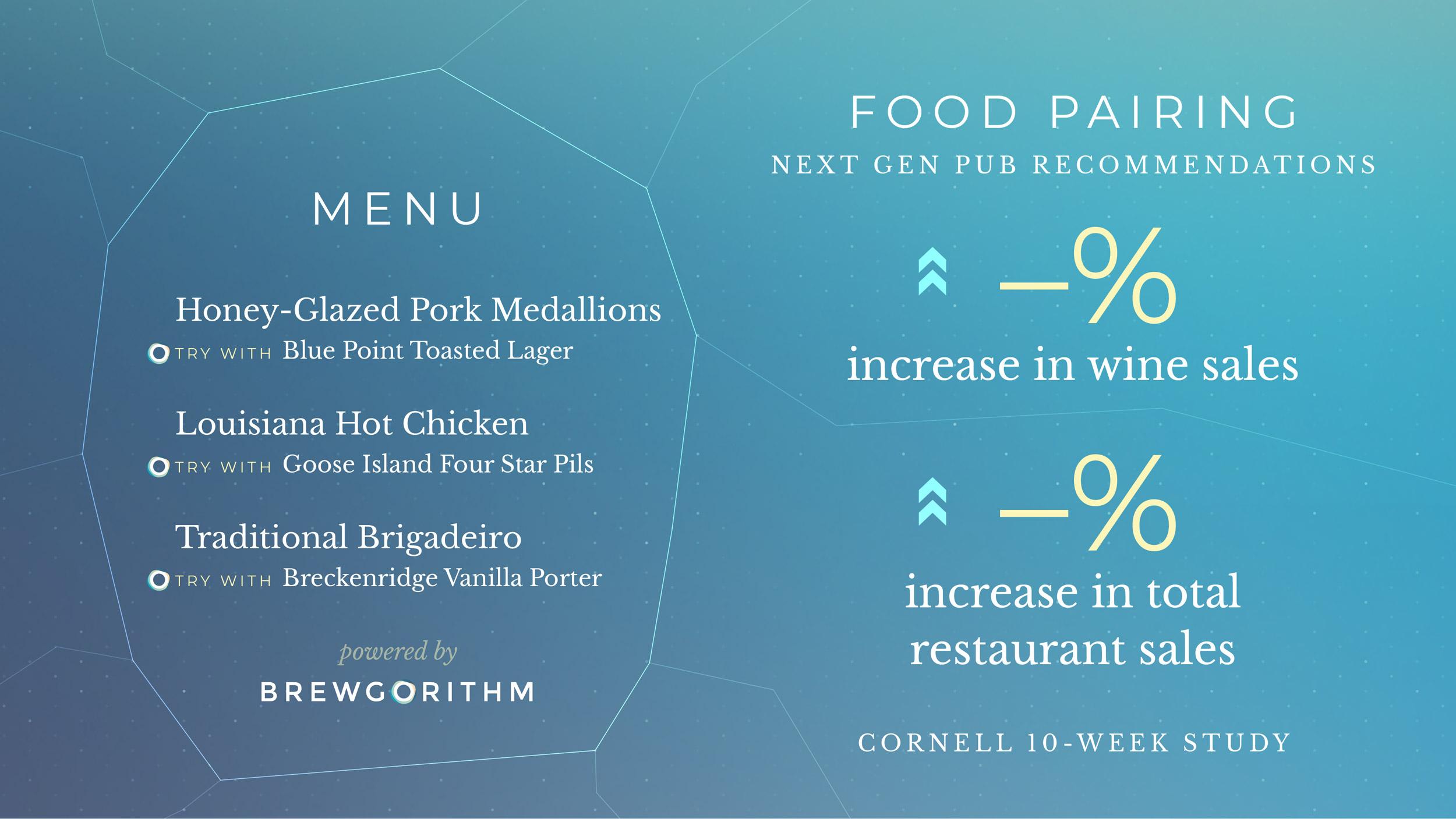 meng-he-brewgorithm-slide-menu
