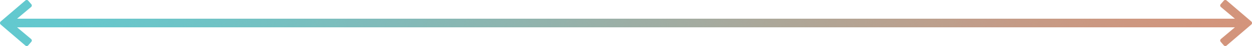 meng-he-brewgorithm-spectrum